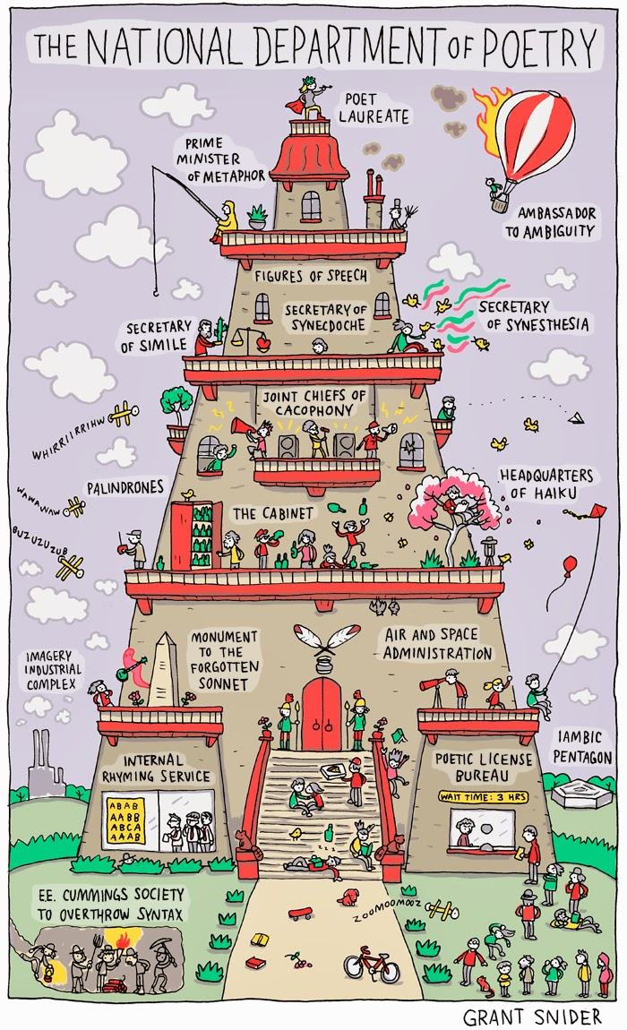 National Dept of Poetry, by Grant Snider